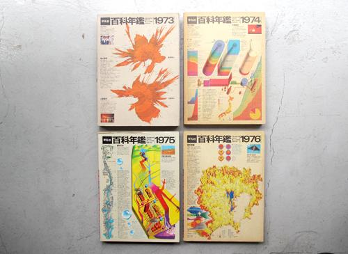 百科年鑑 1973 - 1984 12冊セット