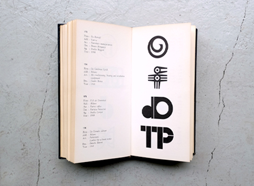 Top symbols and trademarks of the world 全7巻セット