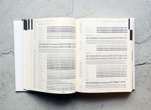 Typeface Catalog A to Z Opentype
